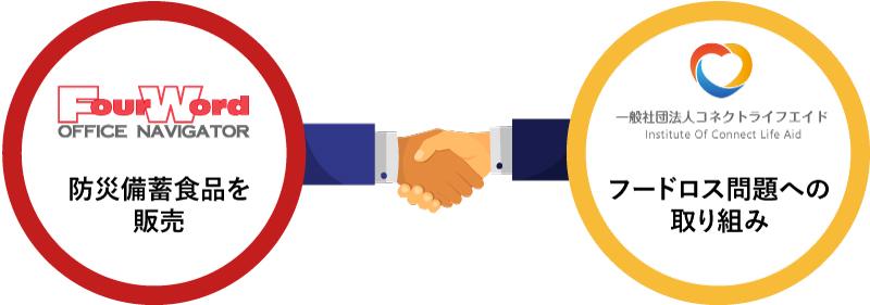 株式会社フォーワードは、一般社団法人コネクトライフエイドを支援しています